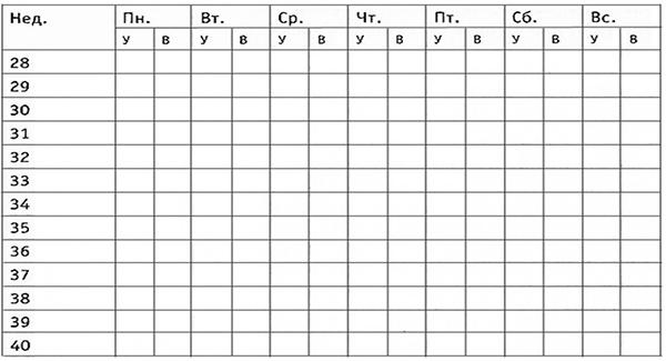 Таблица для фиксирования шевелений